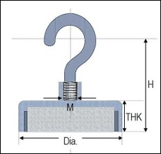 NdFeB Diagram for Magnetic Hooks