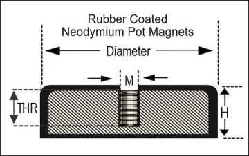 Rubber Coated Neodymium Pot Magnet Dimensions